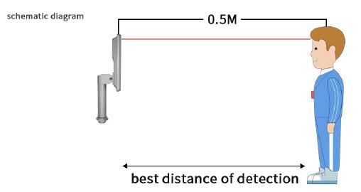 KARO-karlicki-odległość-pomiar-temperatury-gorączki-bez-kontaktowo