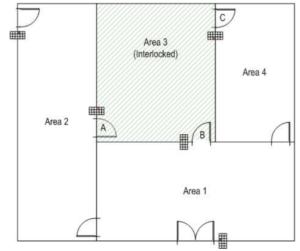 area access-kopia 2